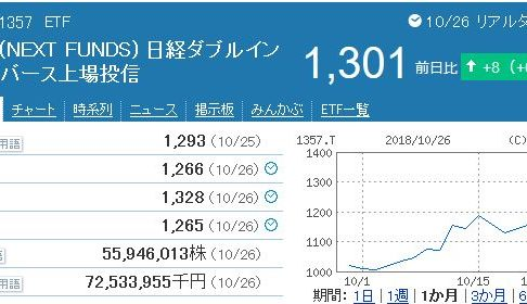日経ダブルインバとレバETF
