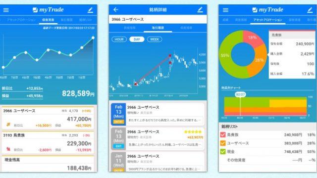 株・投資アプリマイトレード