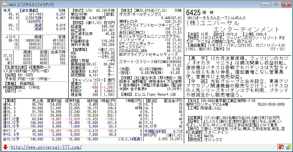 四季報CD-ROM