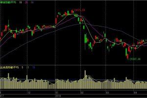 2月の株価暴落とアノマリー