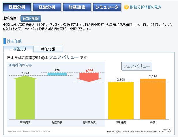 高配当株JTの理論株価
