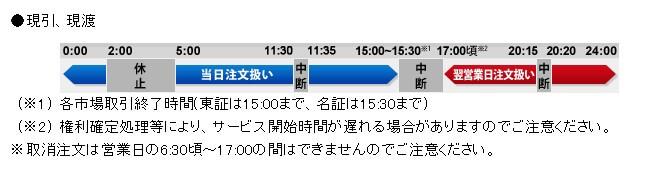 SMBC日興証券 現渡し注文受付時間