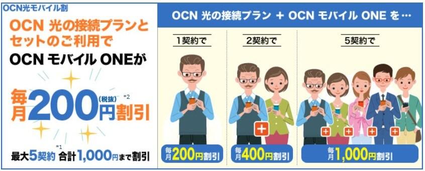 OCN光モバイル割引