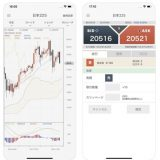 GMOクリック証券CFDアプリ